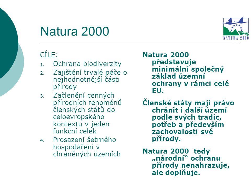 Natura 2000 CÍLE: Ochrana biodiverzity