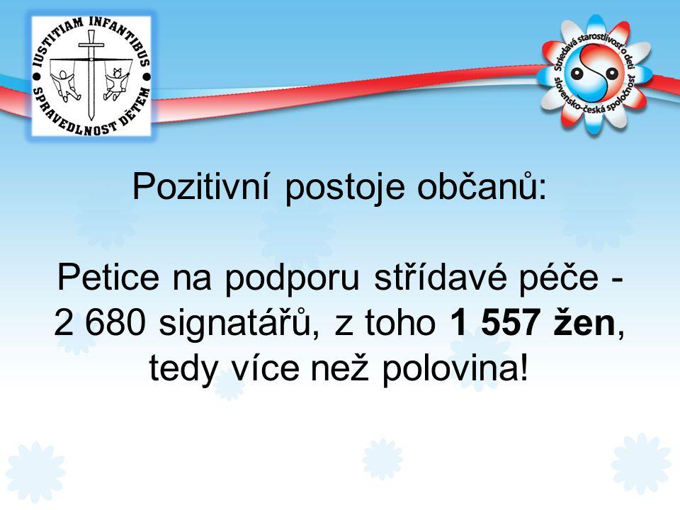 Pozitivní postoje občanů: Petice na podporu střídavé péče -