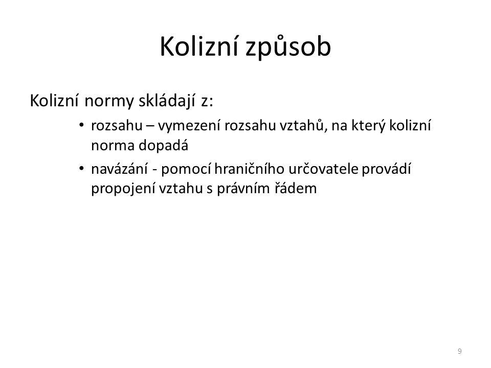 Kolizní způsob Kolizní normy skládají z: