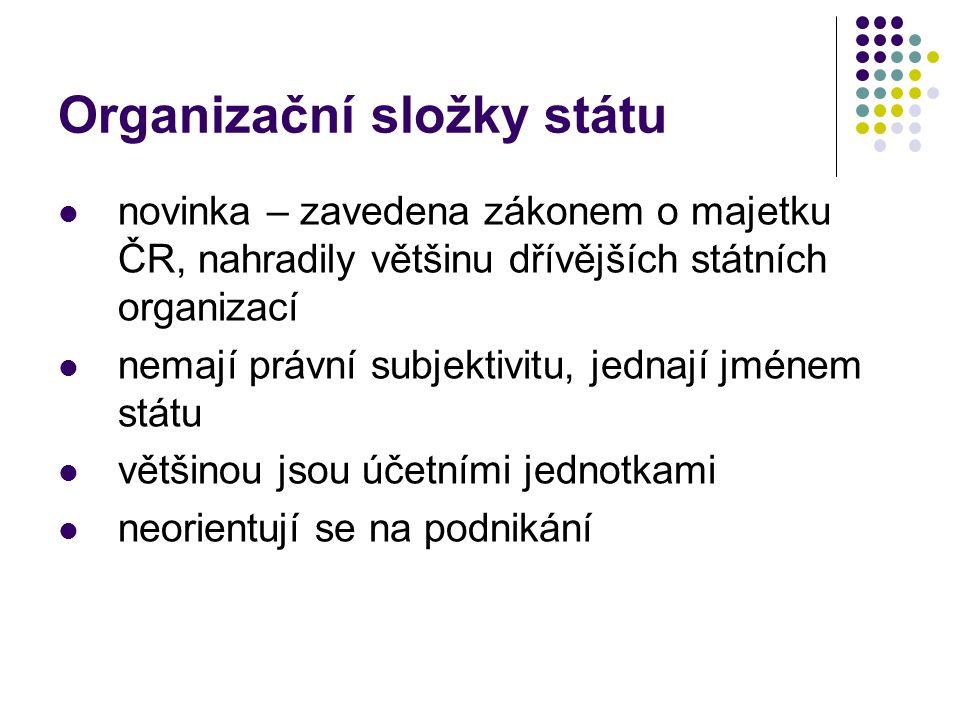 Organizační složky státu