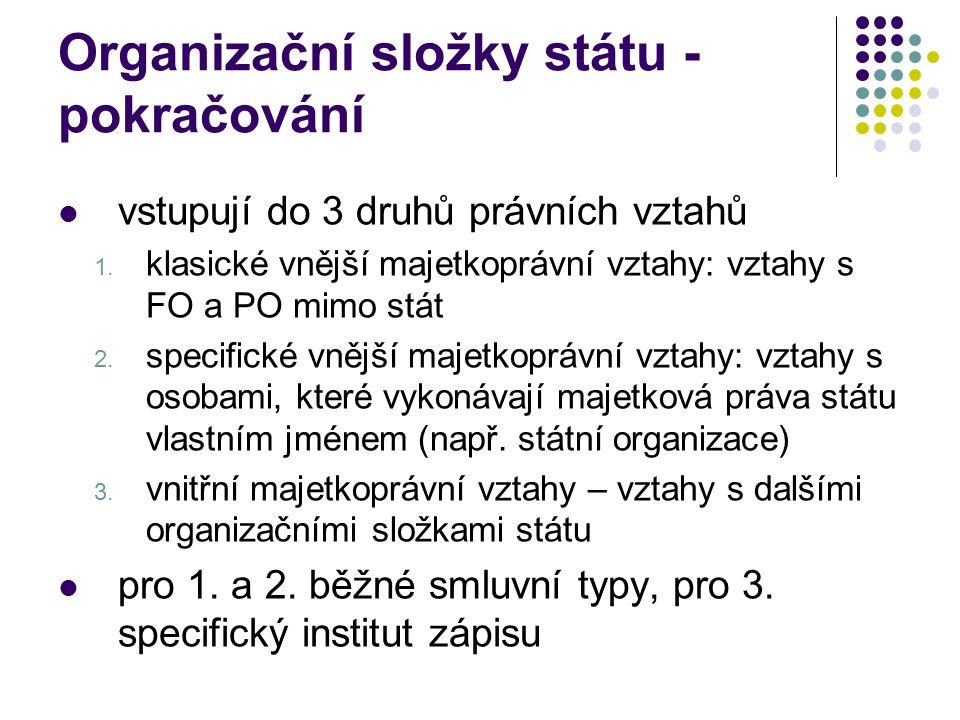 Organizační složky státu - pokračování