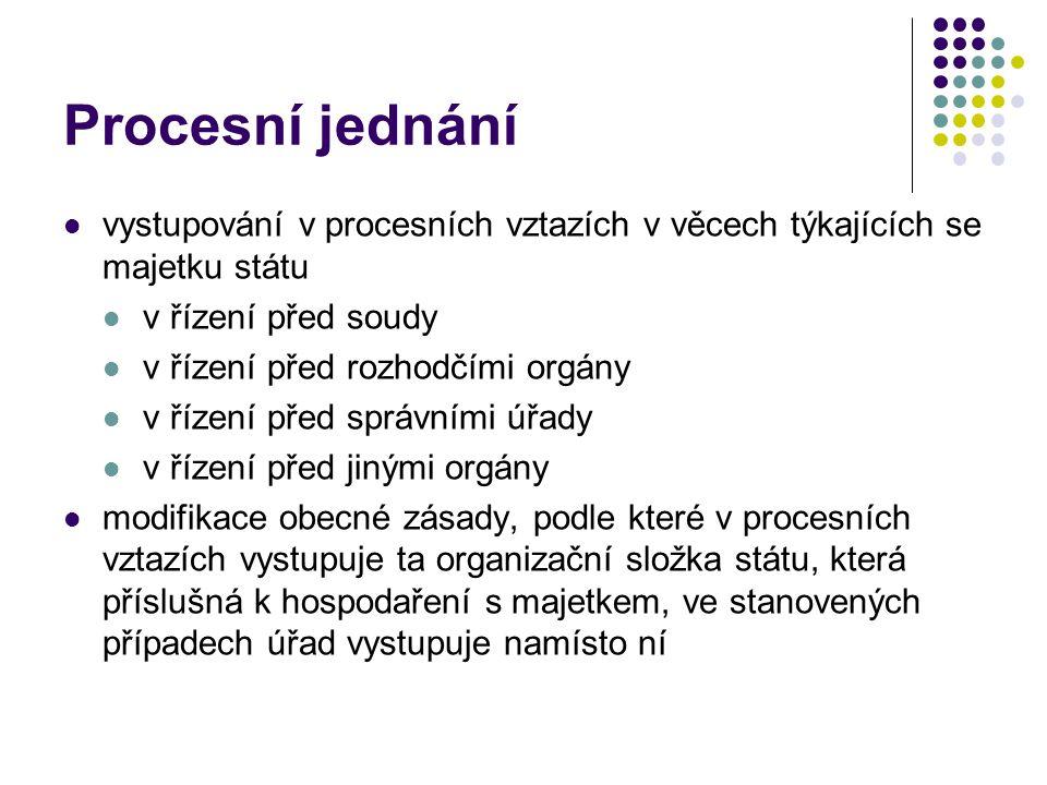 Procesní jednání vystupování v procesních vztazích v věcech týkajících se majetku státu. v řízení před soudy.