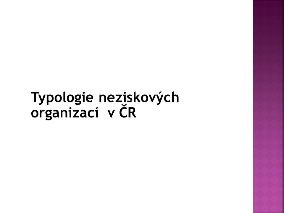 Typologie neziskových organizací v ČR
