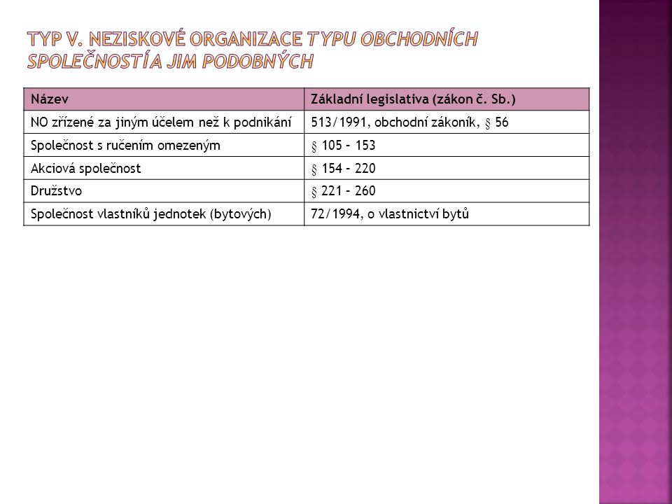 Typ V. Neziskové organizace typu obchodních společností a jim podobných