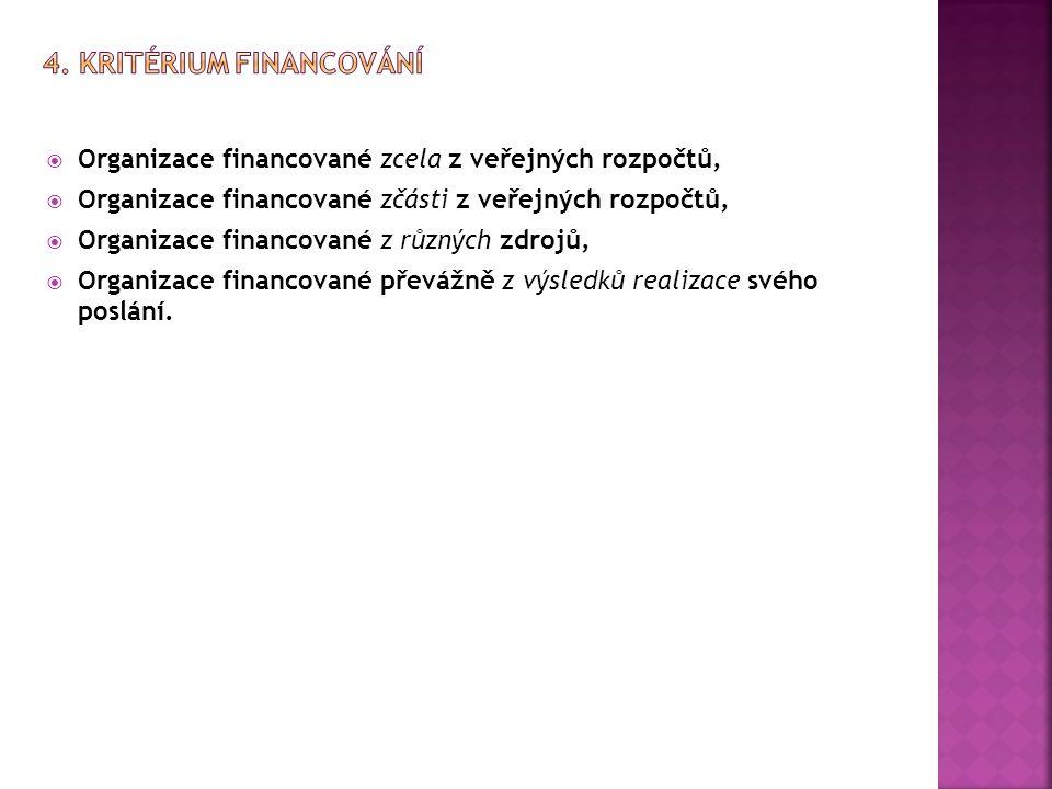 4. Kritérium financování
