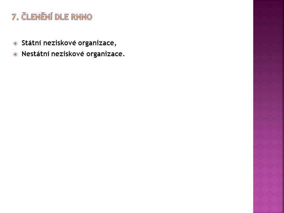 7. Členění dle RNNO Státní neziskové organizace,