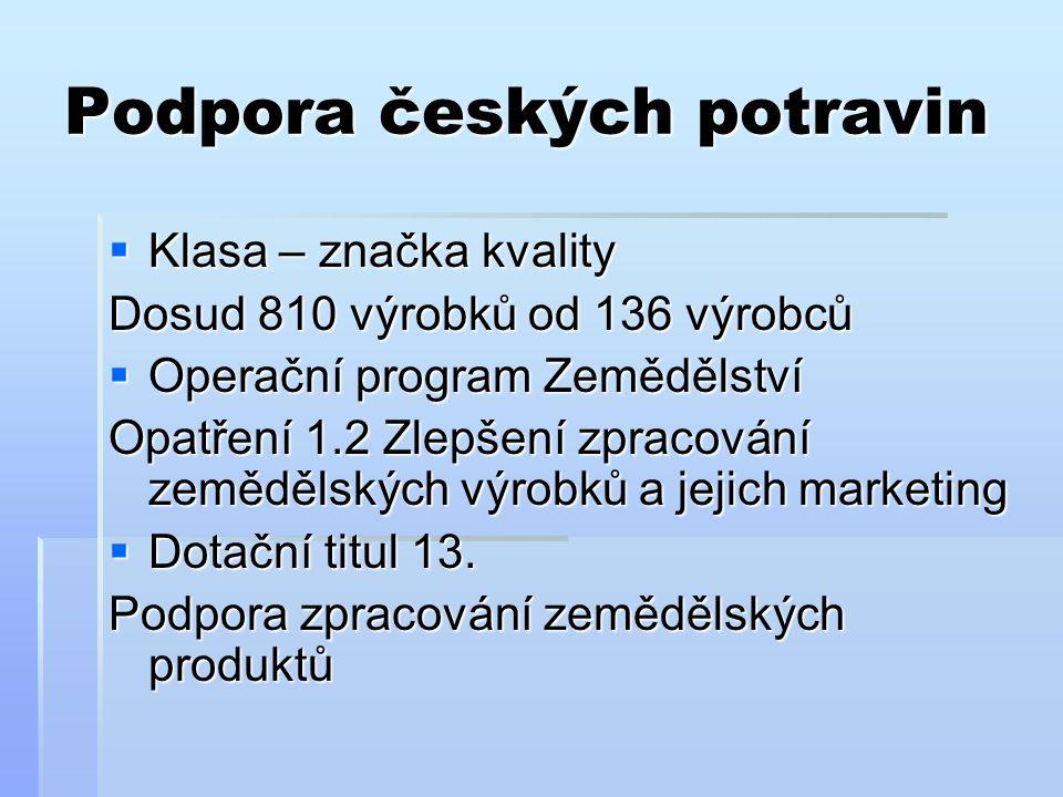 Podpora českých potravin