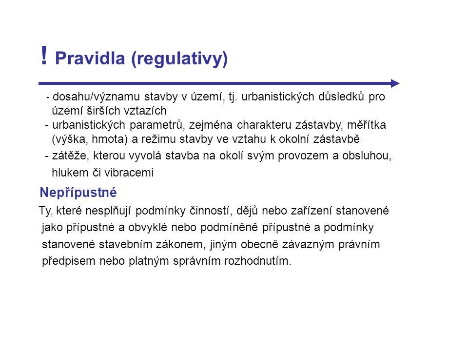 ! Pravidla (regulativy)
