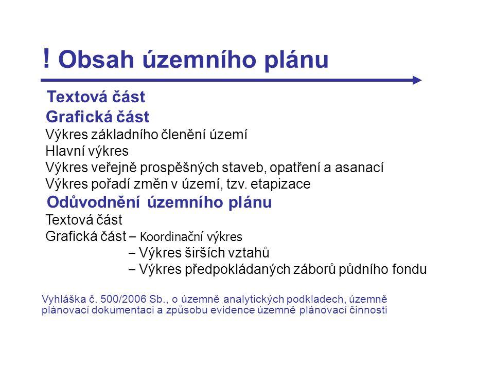 ! Obsah územního plánu Textová část Odůvodnění územního plánu