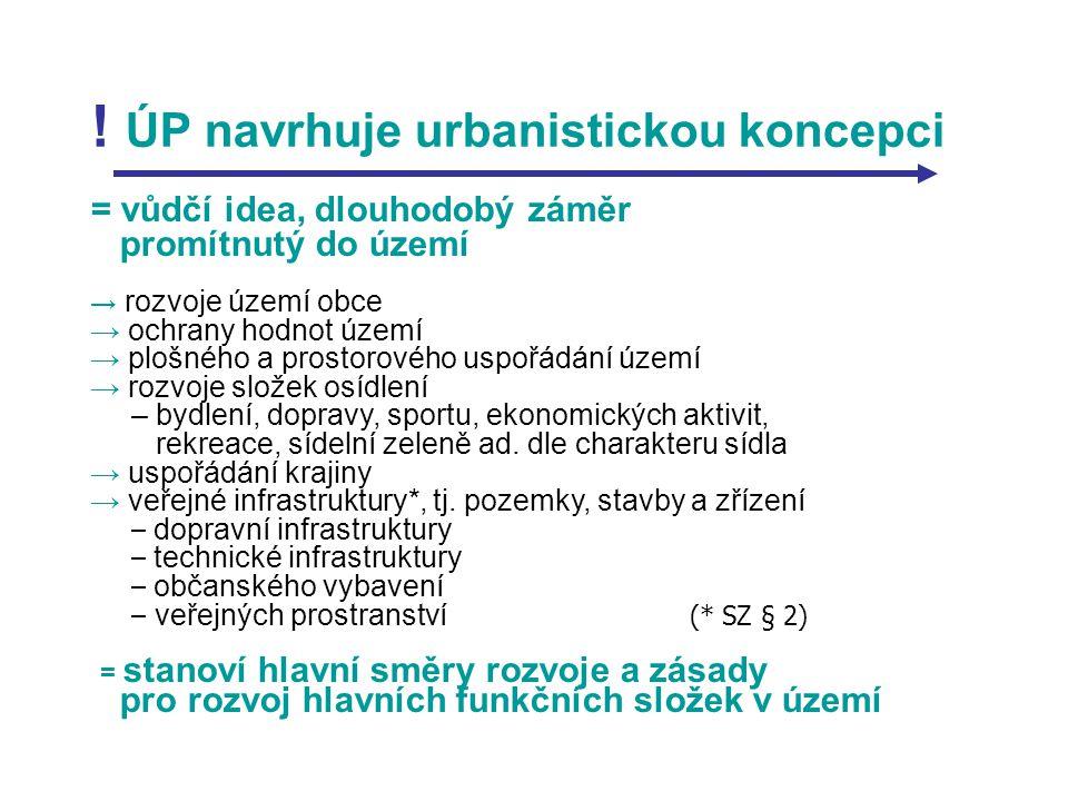 ! ÚP navrhuje urbanistickou koncepci
