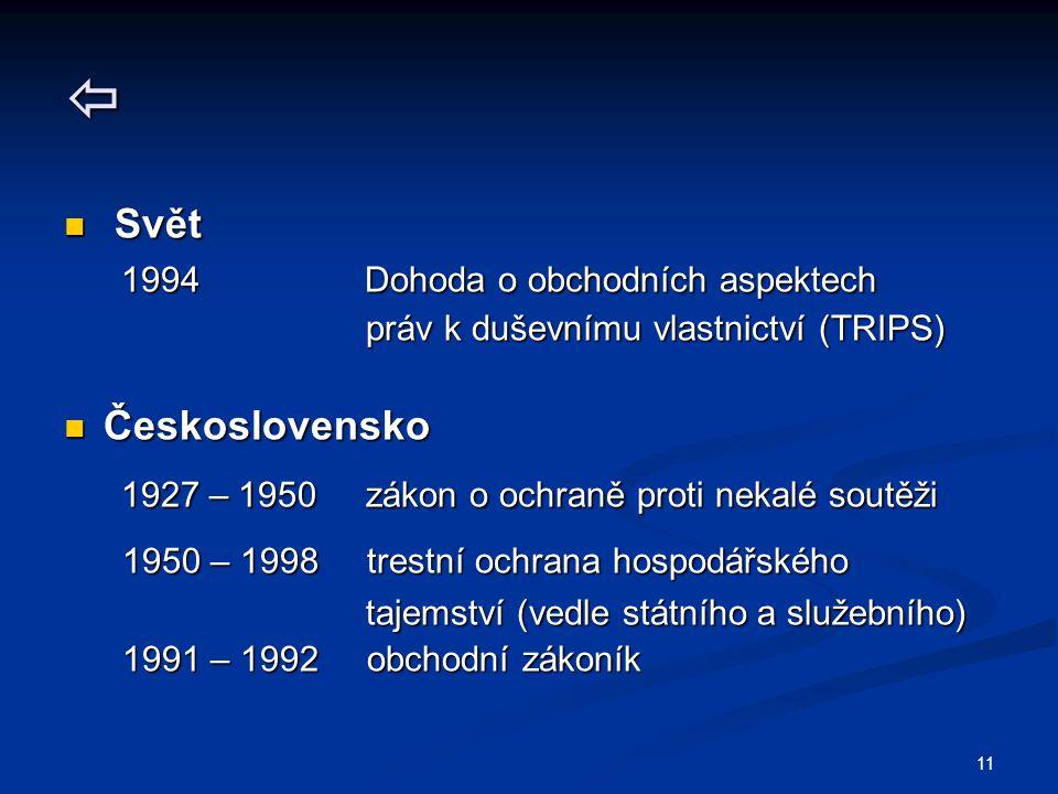  Svět 1994 Dohoda o obchodních aspektech Československo