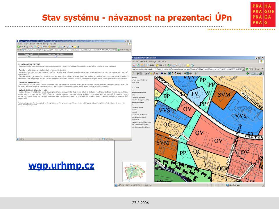 Stav systému - návaznost na prezentaci ÚPn