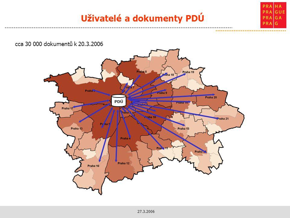 Uživatelé a dokumenty PDÚ
