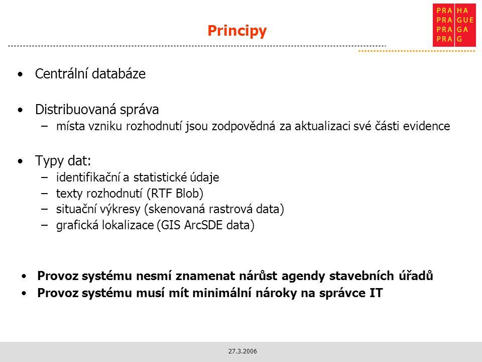 Principy Centrální databáze Distribuovaná správa Typy dat: