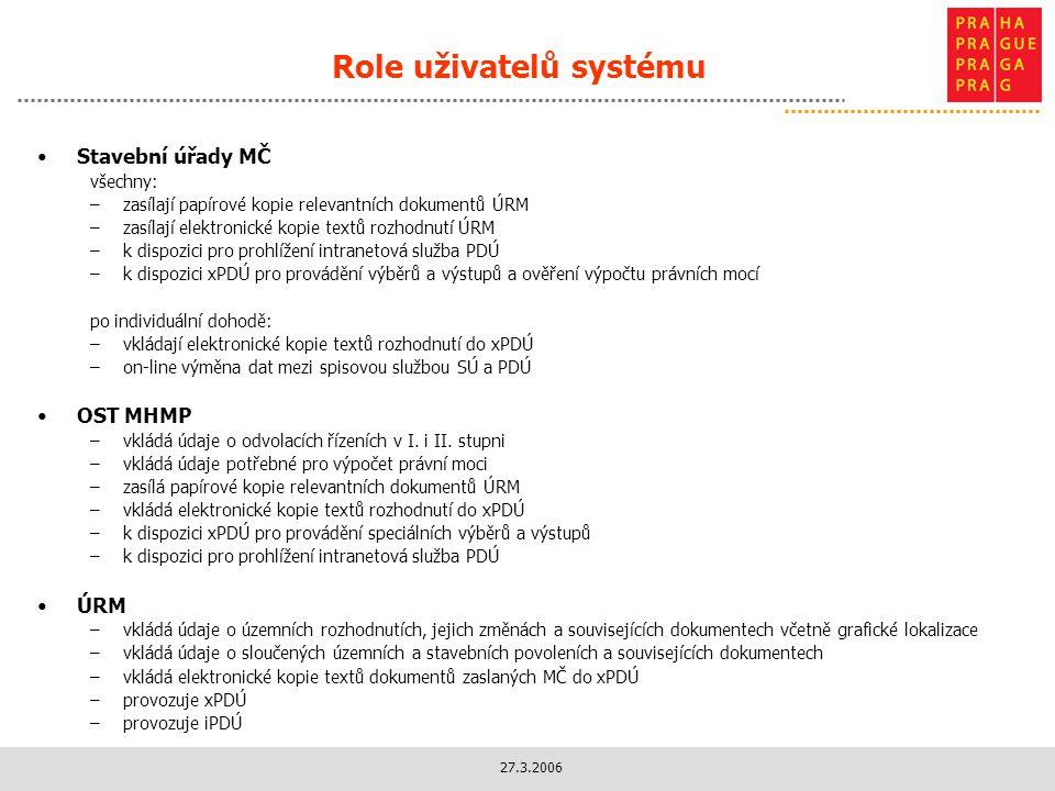 Role uživatelů systému