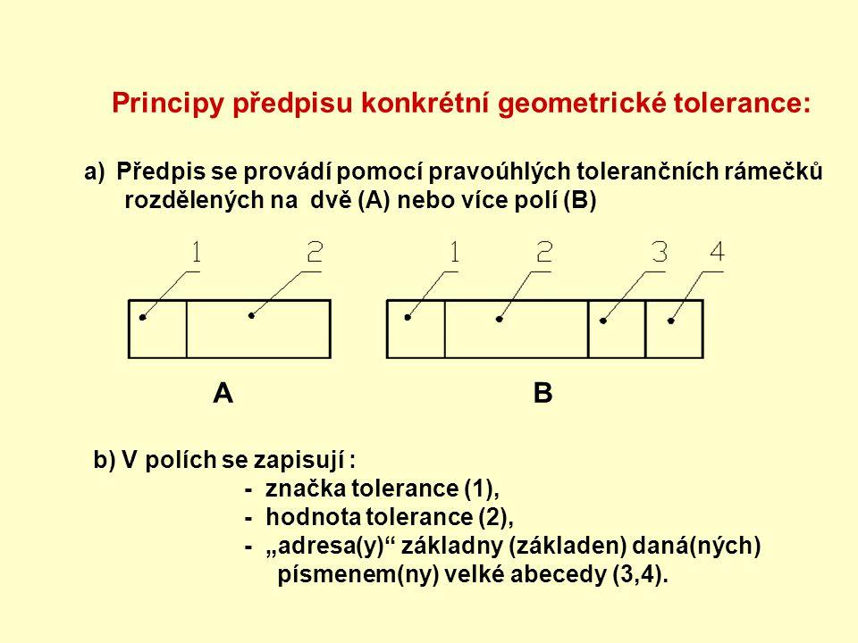 Principy předpisu konkrétní geometrické tolerance: