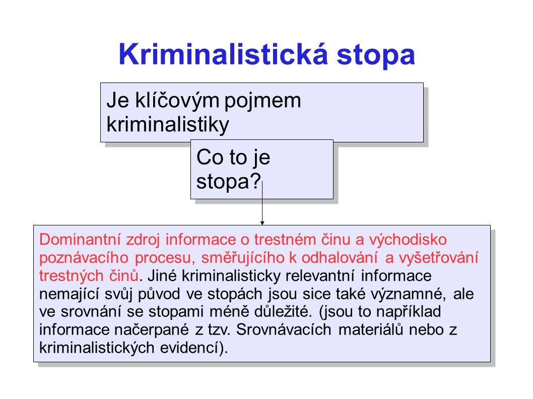 Kriminalistická stopa