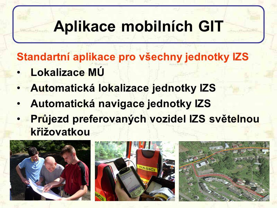 Aplikace mobilních GIT