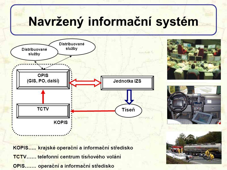 Navržený informační systém