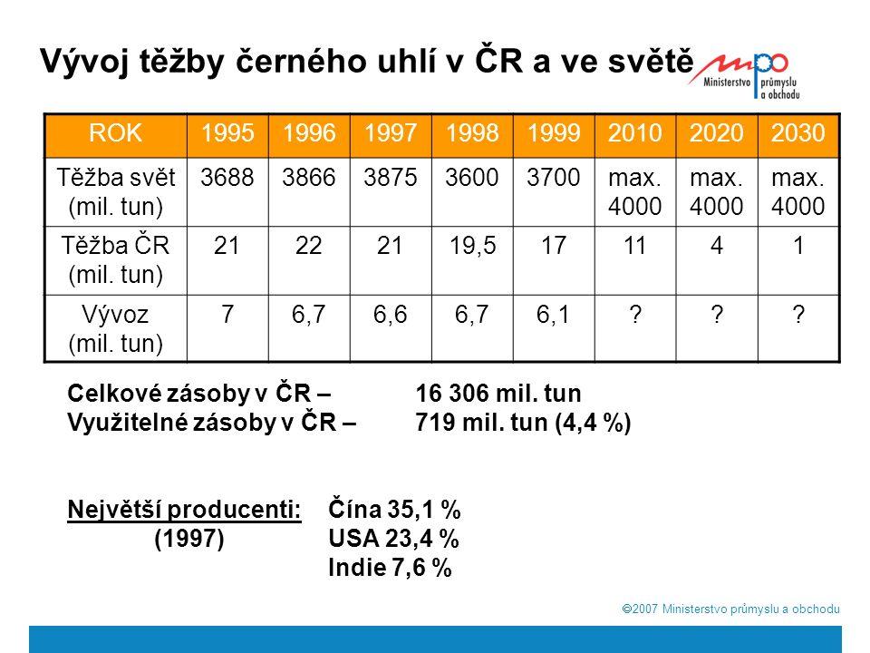 Vývoj těžby černého uhlí v ČR a ve světě