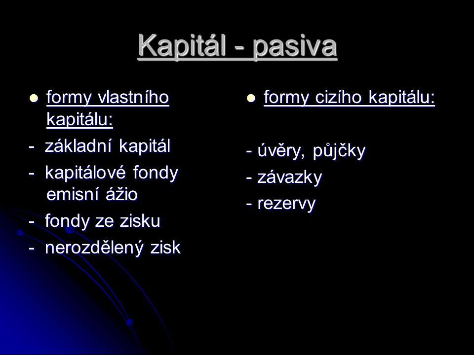Kapitál - pasiva formy vlastního kapitálu: - základní kapitál