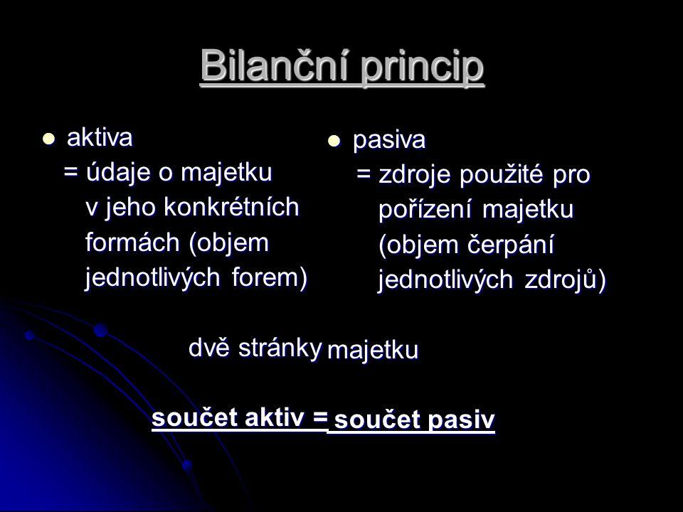 Bilanční princip aktiva pasiva = údaje o majetku = zdroje použité pro
