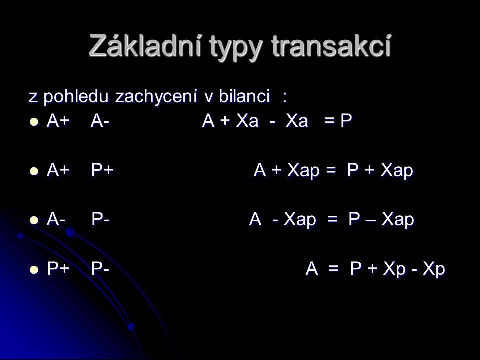 Základní typy transakcí