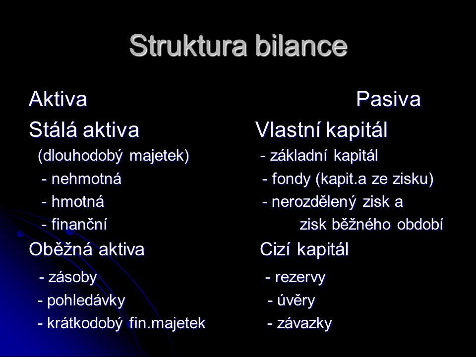 Struktura bilance Aktiva Pasiva Stálá aktiva Vlastní kapitál
