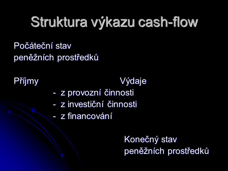 Struktura výkazu cash-flow