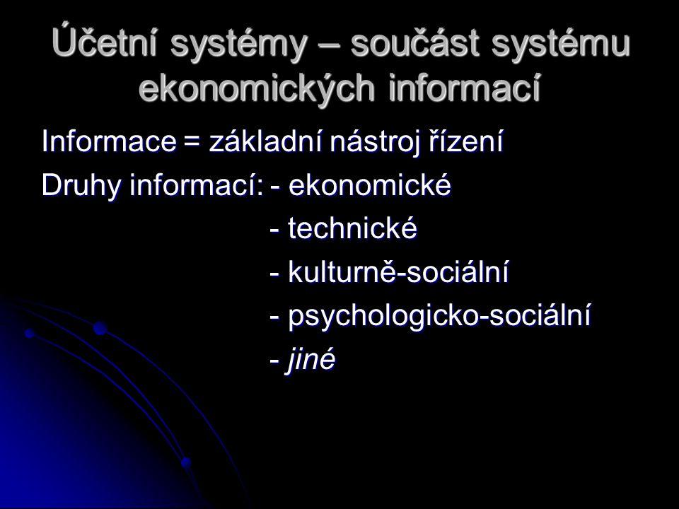 Účetní systémy – součást systému ekonomických informací