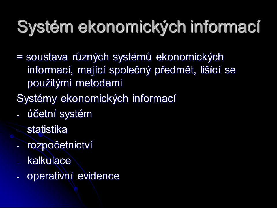 Systém ekonomických informací