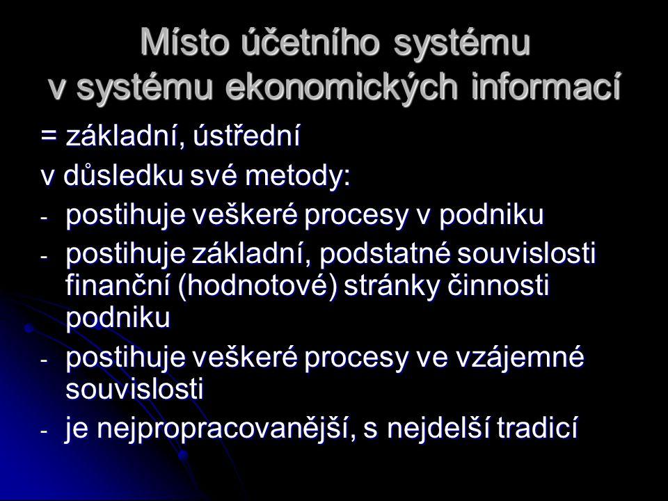 Místo účetního systému v systému ekonomických informací