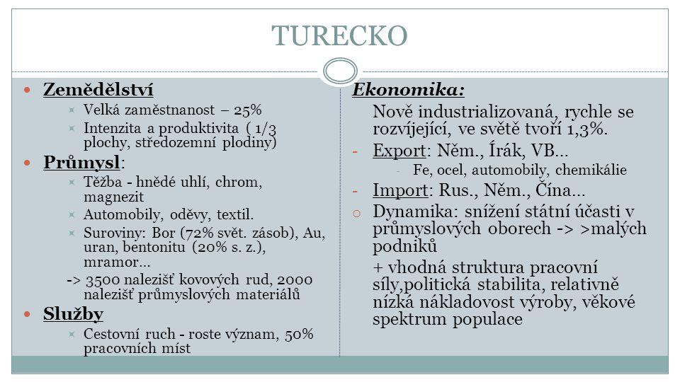 TURECKO Zemědělství Průmysl: Služby Ekonomika: