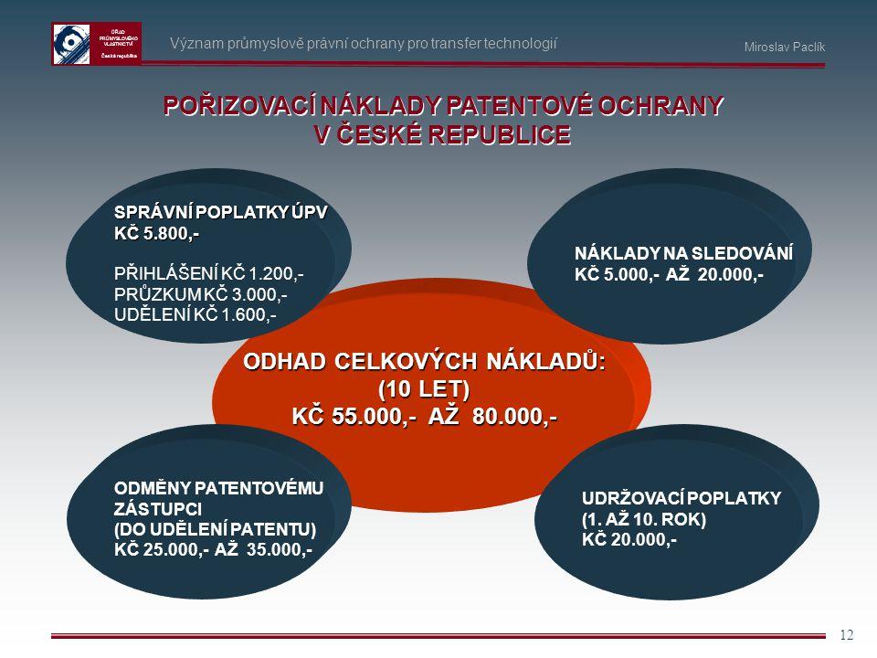 POŘIZOVACÍ NÁKLADY PATENTOVÉ OCHRANY V ČESKÉ REPUBLICE