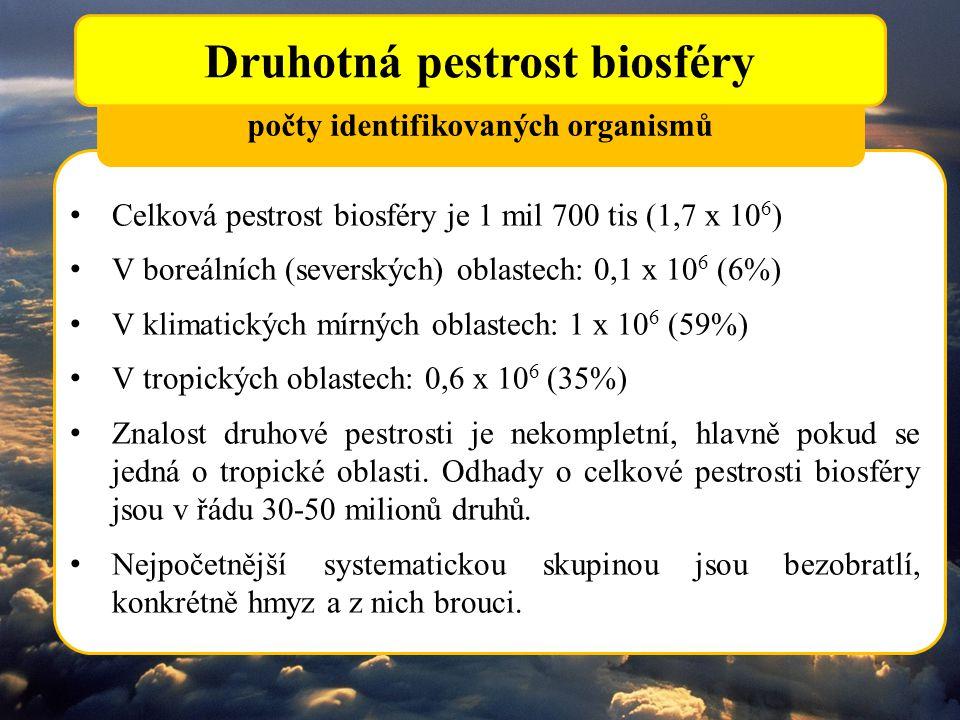 Druhotná pestrost biosféry počty identifikovaných organismů