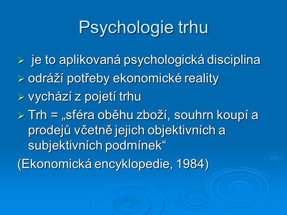 Psychologie trhu je to aplikovaná psychologická disciplina