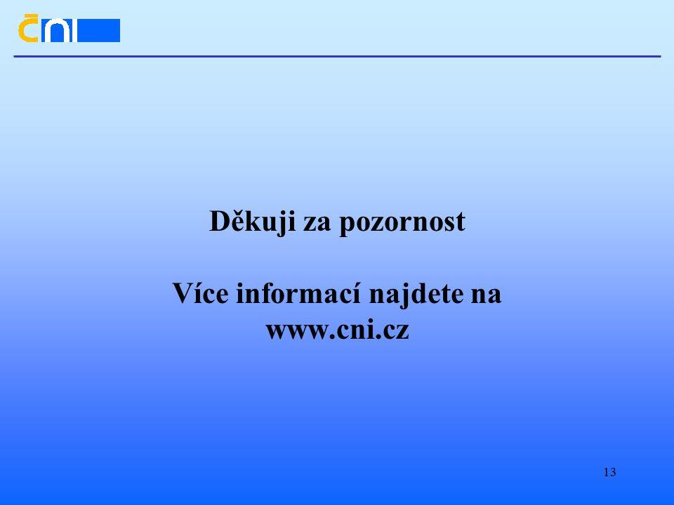 Děkuji za pozornost Více informací najdete na www.cni.cz