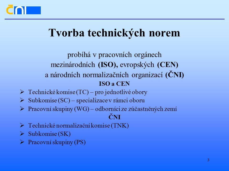 Tvorba technických norem
