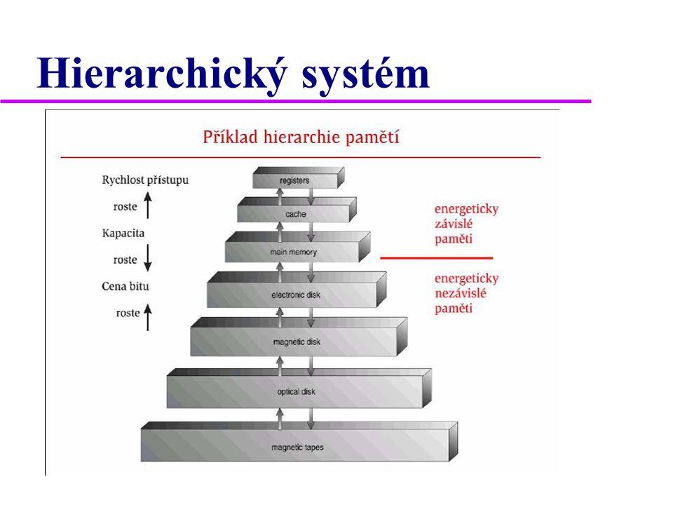 Hierarchický systém 2