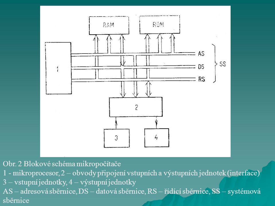 Obr. 2 Blokové schéma mikropočítače