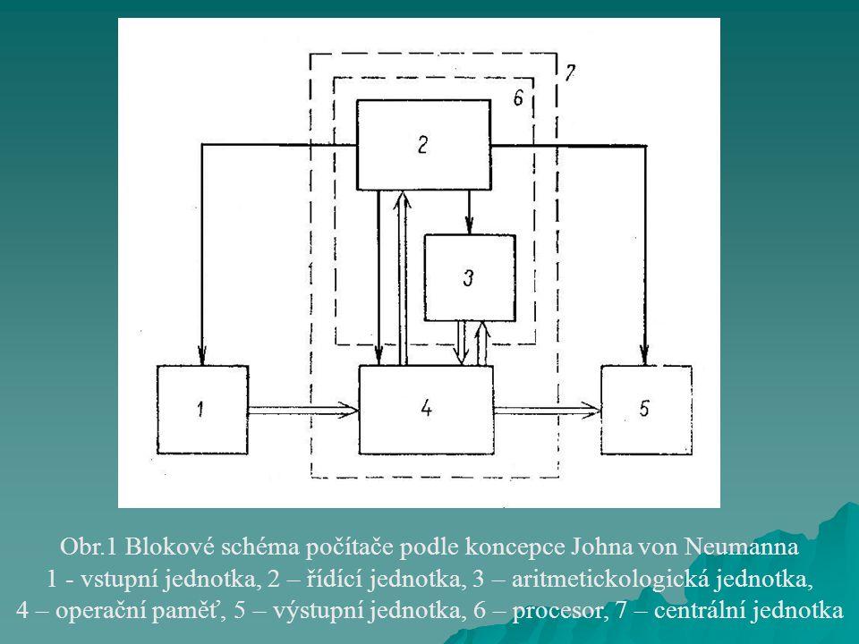 Obr.1 Blokové schéma počítače podle koncepce Johna von Neumanna