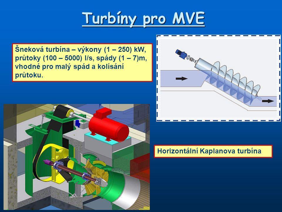 Turbíny pro MVE Šneková turbína – výkony (1 – 250) kW, průtoky (100 – 5000) l/s, spády (1 – 7)m, vhodné pro malý spád a kolísání průtoku.