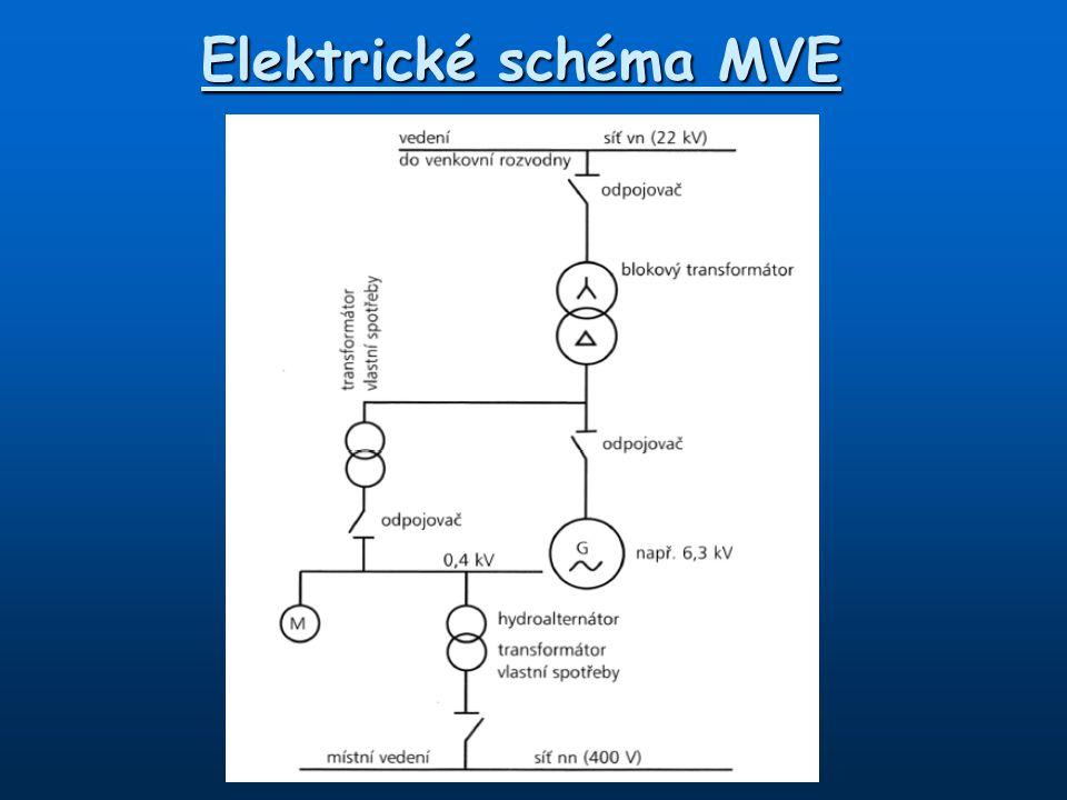 Elektrické schéma MVE