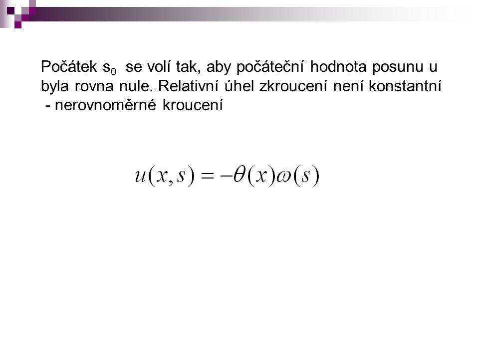 Počátek s0 se volí tak, aby počáteční hodnota posunu u byla rovna nule