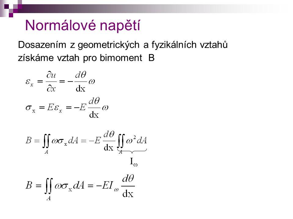 Normálové napětí Dosazením z geometrických a fyzikálních vztahů