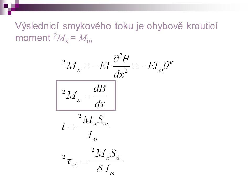 Výslednicí smykového toku je ohybově krouticí moment 2Mx = Mω
