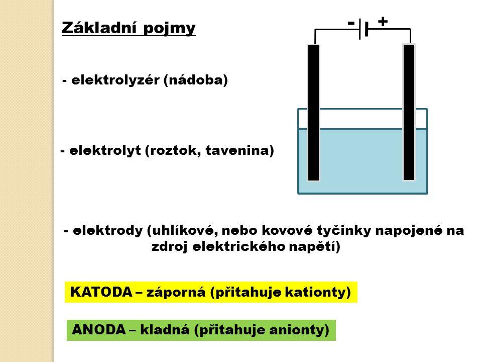 - + Základní pojmy - elektrolyzér (nádoba)