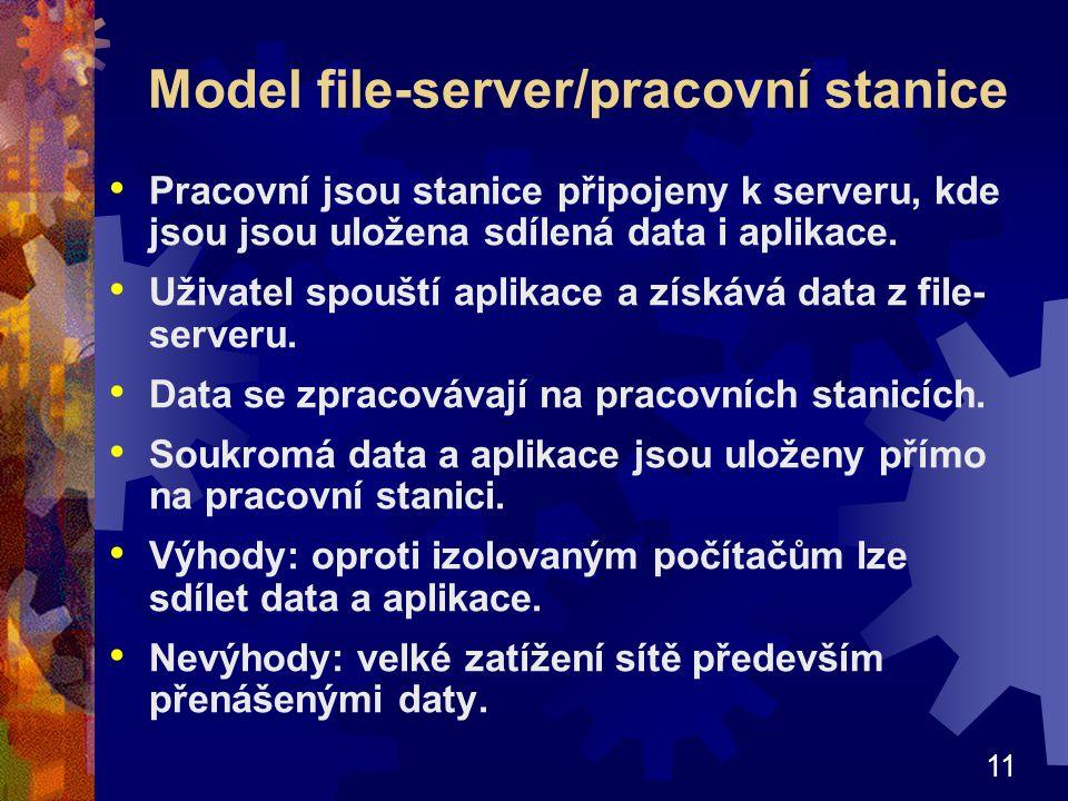 Model file-server/pracovní stanice