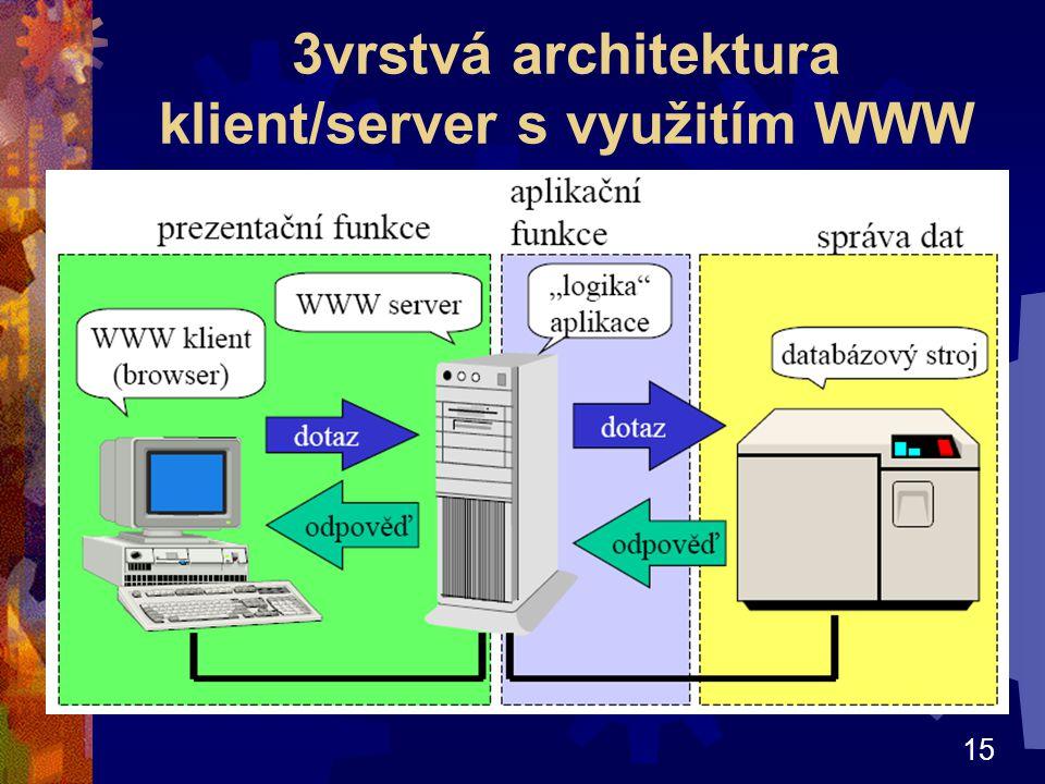 3vrstvá architektura klient/server s využitím WWW