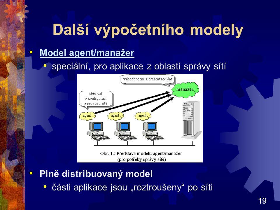 Další výpočetního modely